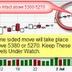 Stock Market Live News & Basic Mantras to Make Money : 09 July