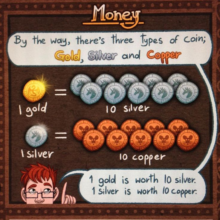Dungeon Diaries comic project: money exchange rates are far less complicated in fantasy games…