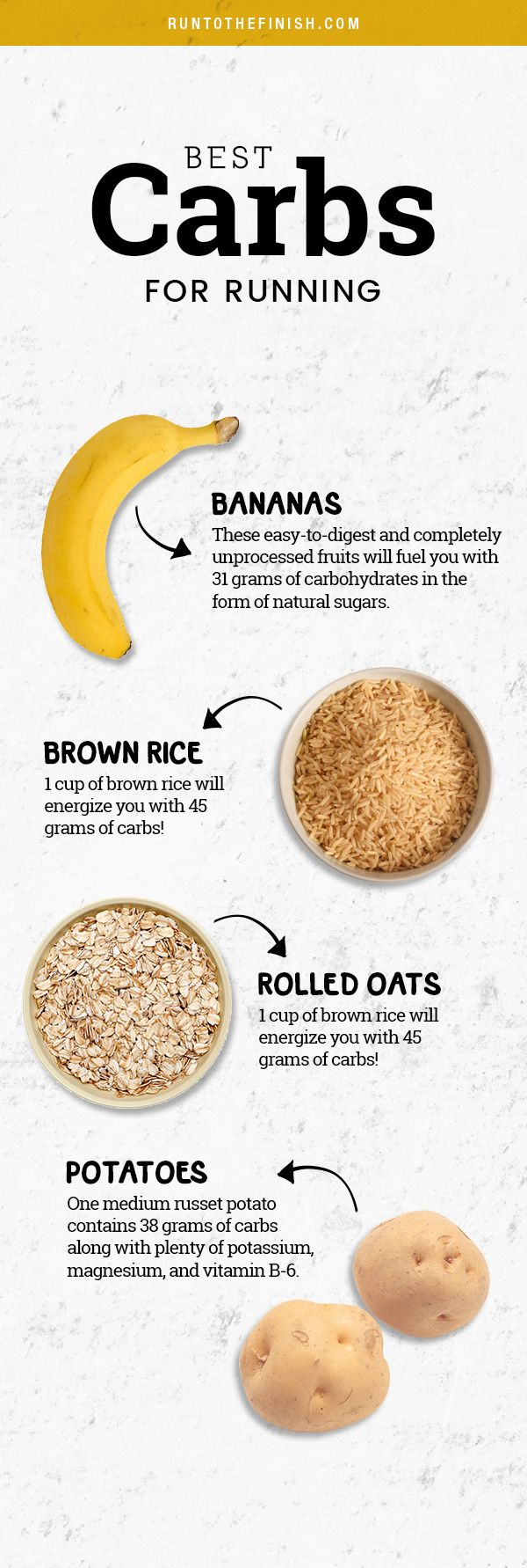 What to eat before a race or a run, the best carbs for running fuel