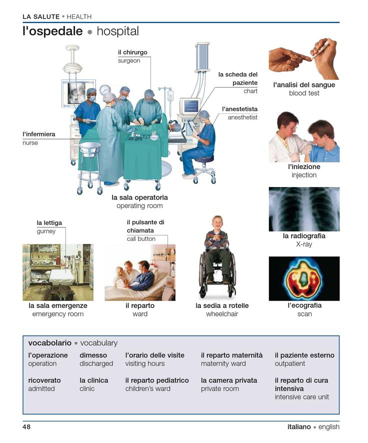 Learning Italian - Hospital