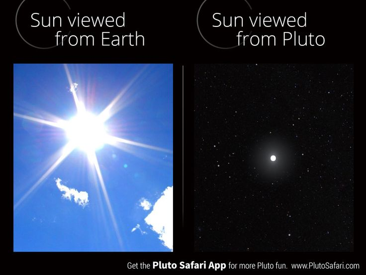 How bright is the Sun from Pluto?