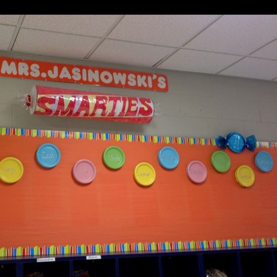 Bulletin Board Ideas Early Childhood: 10+ Images About Classroom Birthday Board Ideas On