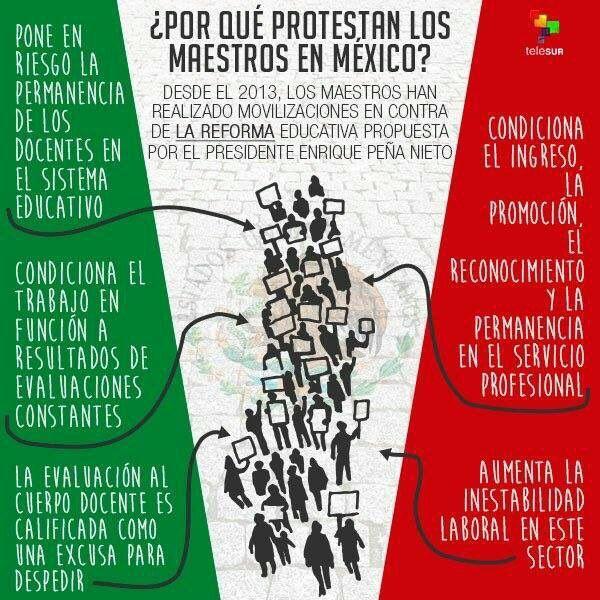 #ineditviable: [Què passa amb els i les mestres mexicanes?] Peña, Nuño, la CNTE y las ZEE