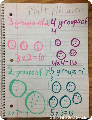 Multiplication, Prepositions, and Division!
