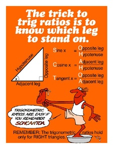 #M09-Remembering Trig Ratios. This site has lots of cute posters!