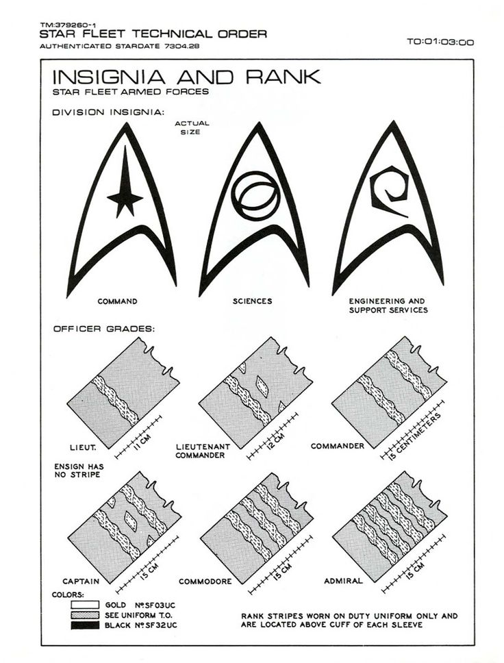 7fd0091799f026ee9f8168c7cb6b1b65 star trek insignia star trek cosplay 108 best lcars diagrams star trek images on pinterest star Light Dimmer Switch at gsmx.co