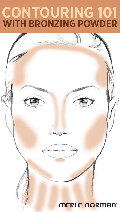 Contouring with Bronzing Powder #beautytip