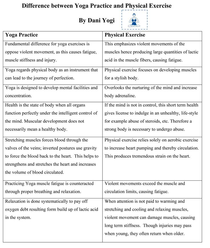Differences between Yoga and Physical Exercise My Yoga Practices - pay increase form