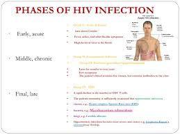 hiv symptoms in women - Google Search