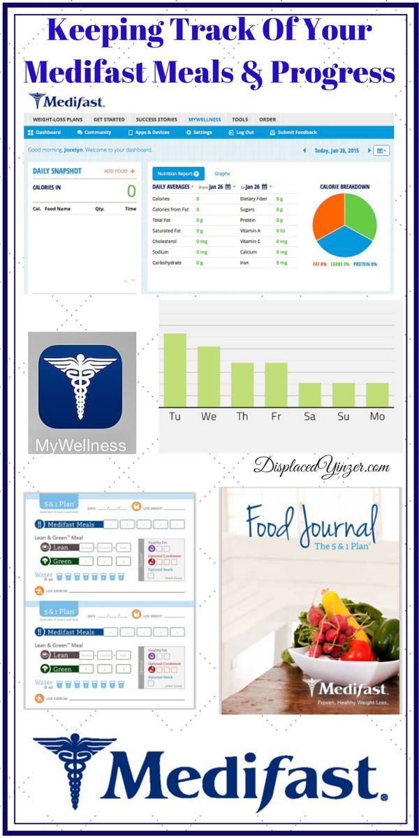 Track your Medifast meals & progress with apps & the ...