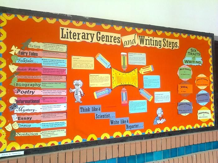 Literary Genres & Writing Steps - Back-To-School Writing Bulletin Board