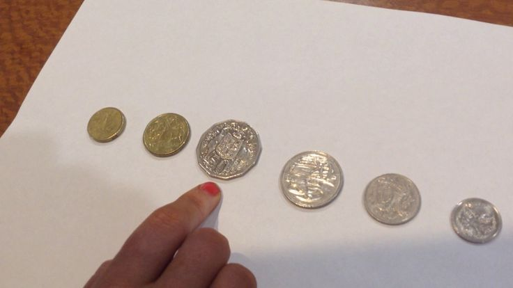 Year 1 - Identifying Australian Coins