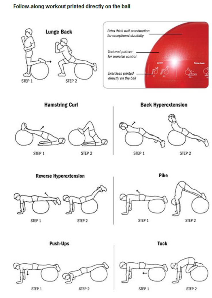 Stability Ball Exercises!