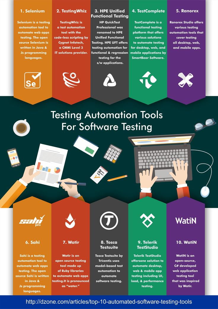 Top 10 Automation Tools For Software Testing Software Testing Testing Strategies Software Development