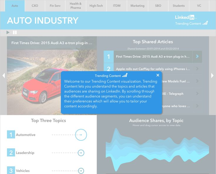 """LinkedIn Launches """"Content Marketing Score"""" and Trending Topics Site"""