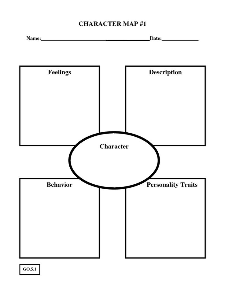 a report and analysis on the plot driven stories of portable literature Story maps represent the basic structure of a narrative text, and act as templates that graphically represent plot elements most story maps document the basic elements of fiction: setting, characters, initiating event, conflict/goal, resolution, and theme.