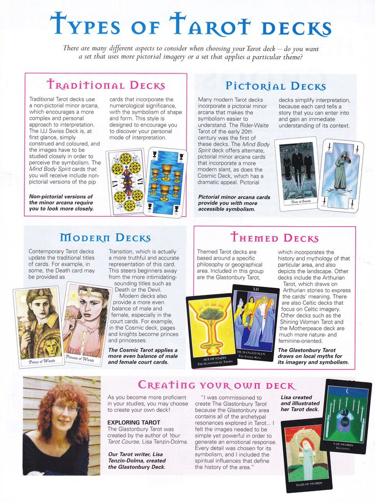 830 Best Tarot Images On Pinterest