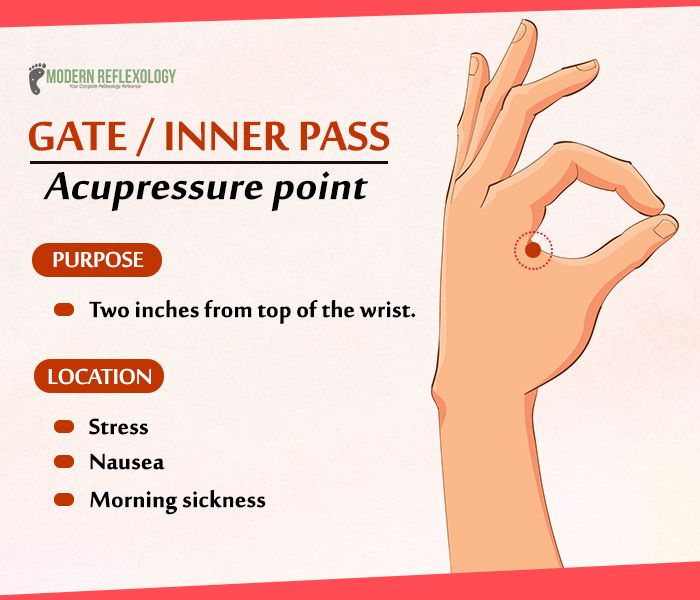 Treat A Host Of Health Issues With The Gate Inner Pass