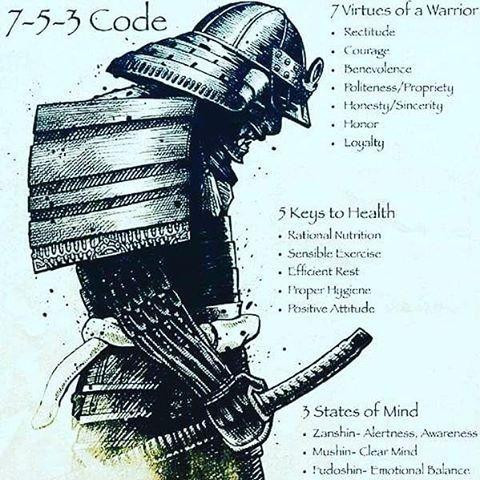 "ghostkiddelta: "" #753code #samurai #livebythesword #diebythesword """