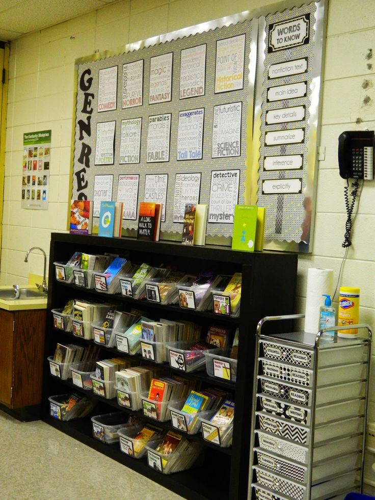 Classroom Organization Ideas 5th Grade ~ Best images about classroom decor themes on pinterest