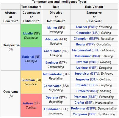 Sports Psychology: Personality Theories Explained