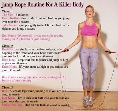 Jumping rope is a quick and effective way to lose weight fast! The high intensity and low rest periods in this workout will get the fat melting off. http://www.flaviliciousfitness.com/