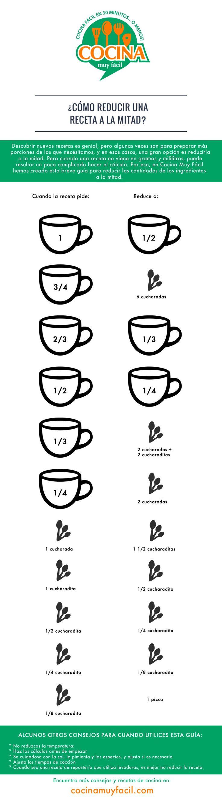 En esta infografía, te mostramos como reducir una receta a la mitad si para las cantidades de sus ingredientes se utilizan tazas y cucharas.
