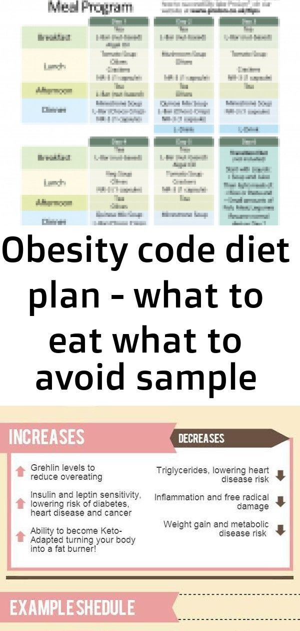 7day Avoid Code Diet Eat Fastdiet Fung Jason Obesity Plan Sample Obesity Code Diet Plan What To Eat What To Avoid S 7 Day Diet Jason Fung Obesity