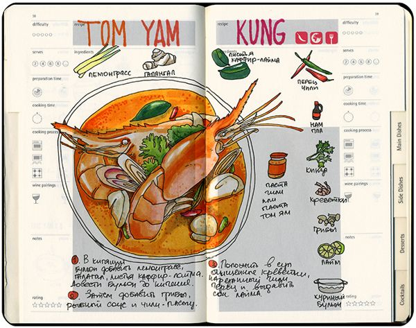 80 best drawing food images on pinterest to draw drawings and recipe journal by sally mao via behance forumfinder Gallery