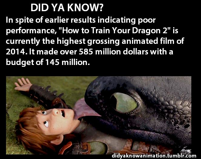 How to Train Your Dragon 2 is currently the 22nd highest grossing animated film of all time. [This fact is as of August 29th, and is subject to change with upcoming releases like The Boxtrolls and Big Hero 6] Source