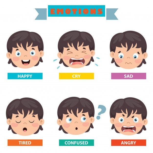 Nino Pequeno Con Diferentes Emociones Premium Vector Freepik Vector Personas Ninos Caracter Dibujos Animados Emociones Ninos Pequenos Ninos