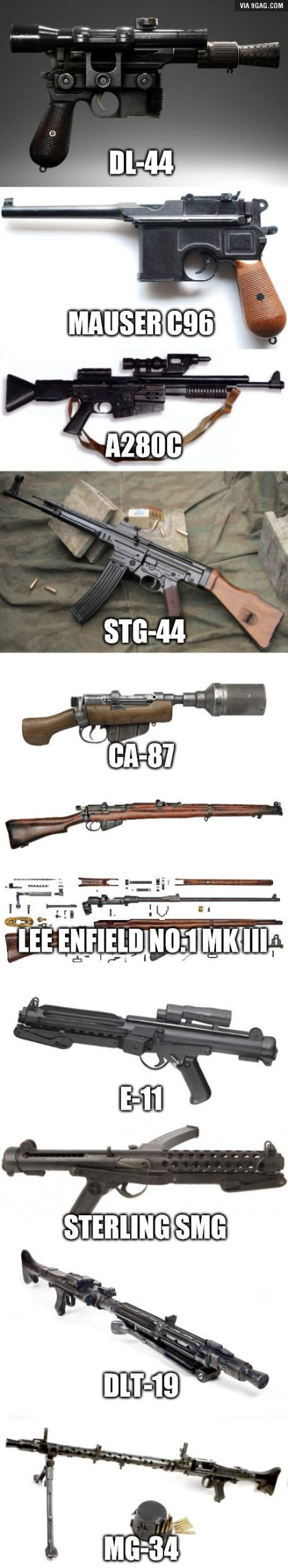 Weapons from Star Wars (above), and real weapons they are based on (below)