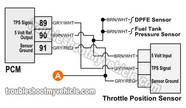 Throttle Position Sensor  Tps  Wiring Diagram  1997