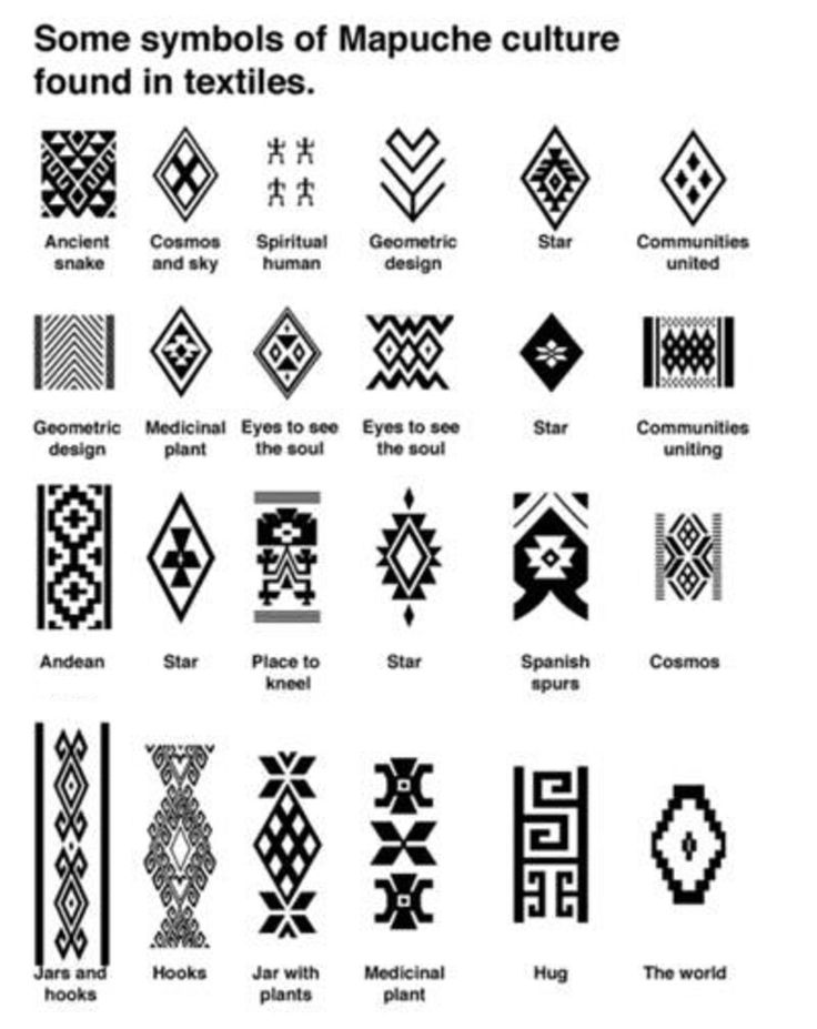 RW-Mapuche Symbols commonly found on textiles                                                                                                                                                                                 More