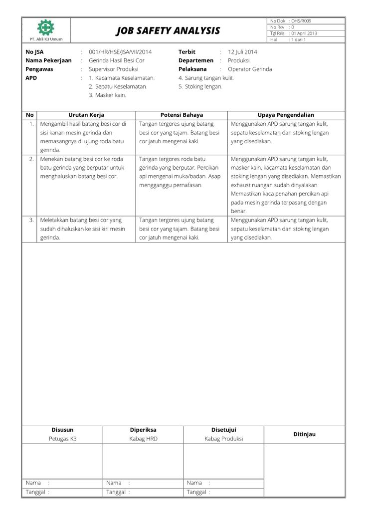 25+ parasta ideaa vain Pinterestissä Hazard identification - job safety analysis template