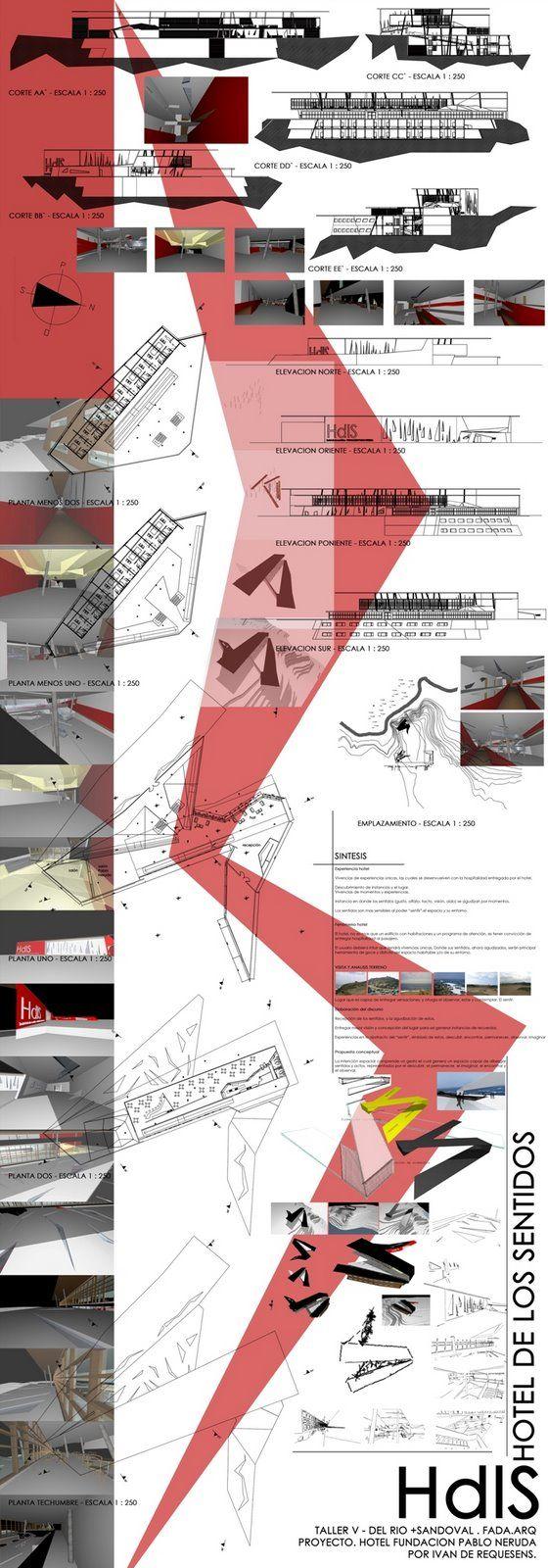 Paneles de Arquitectura [Armado de láminas] - Taringa!                                                                                                                                                                                 Más