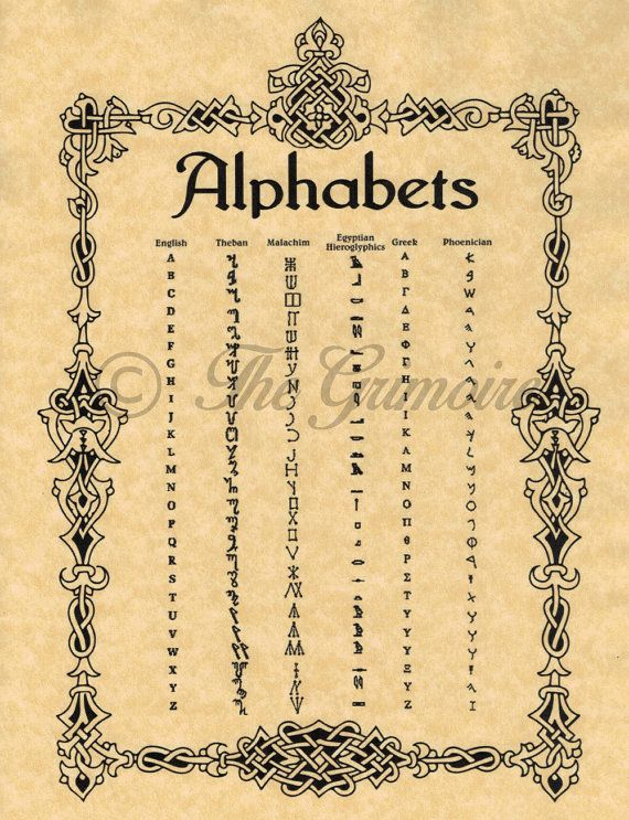Witches Alphabet Book of Shadows Pages Wicca by MyGrimoire