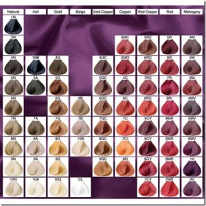 Matrix Hair Dye Color Chart