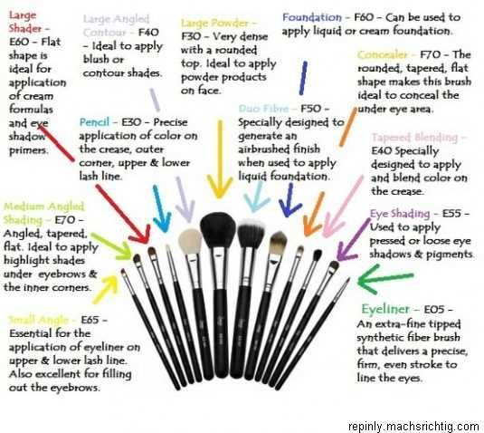 "makeup brushes; I have always thought it funny when people say ""cruelty free, or they are vegans"" the whole while using brushes from animals who are raised for this purpose, its astounding how people can be so ignorant when it comes to details or overlook ""things"" because they dont want to see the truth even if they already really KNOW~Rickie Pratt~"