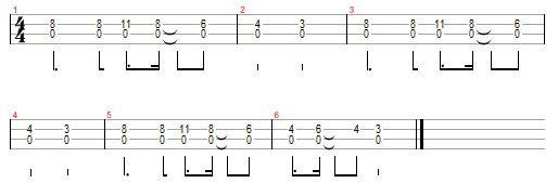 7 seven nation army ukulele riff white stripes