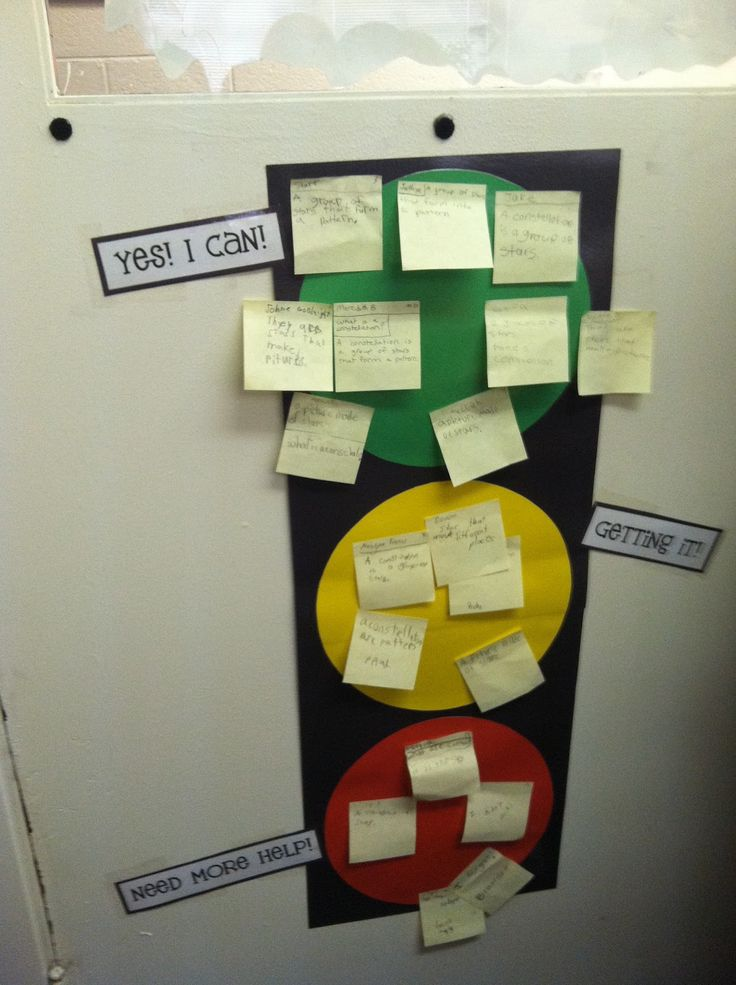 This is a different way to use the stoplight.  Use it as an exit slip. Students put their name on a sticky note and then place it on green (I've got it), Yellow (almost there) or Red (I still need help).