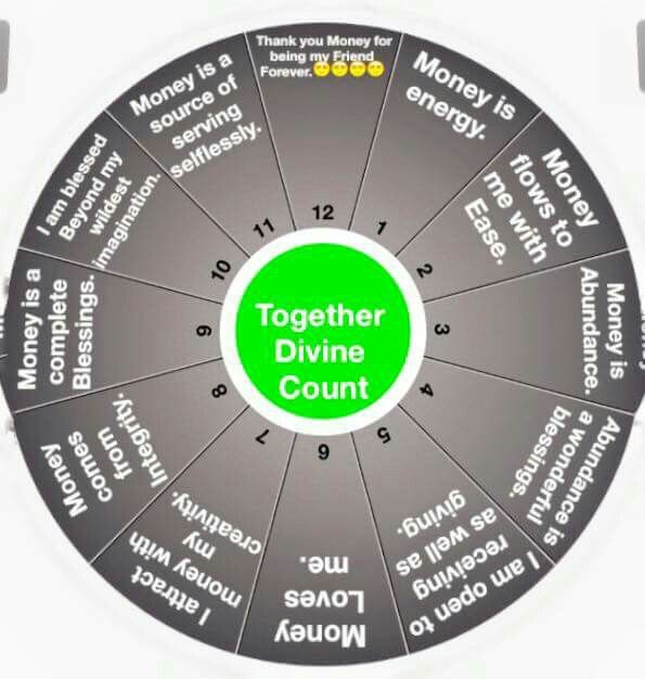 Wheel of Abundance