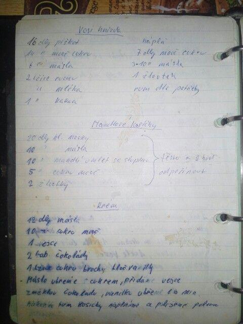 Vosí hnízda od Iren (trojitá dávka) 48 dkg drcených piškotů, 42 dkg moučkového cukru, 18 dkg másla, 6 lžic rumu, 6 lžic mléka, 3 lžíce kakaa. Náplň: 21 dkg moučkového cukru, 25 - 30 dkg másla, 3 žloutky, rum dle potřeby.