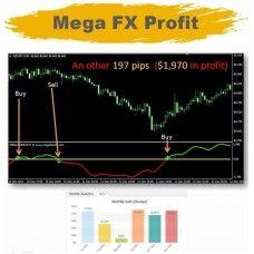 MEGA FX PROFIT FOREX INDICATOR SYSTEM MT4 (NO REPAINT !!)