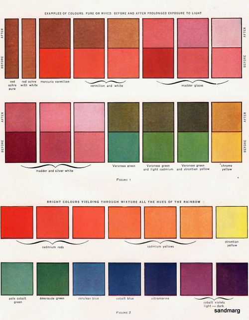 1940's Colour Chart for your next vintage event