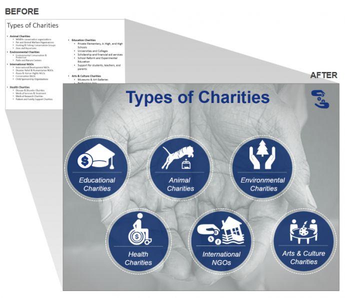 NGO Industry Presentation Slide