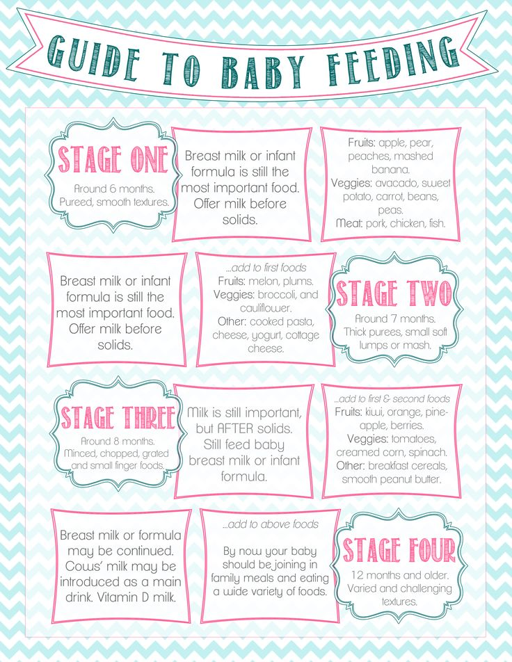 Best 25+ Stages of baby ideas on Pinterest Newborn development - baby feeding chart