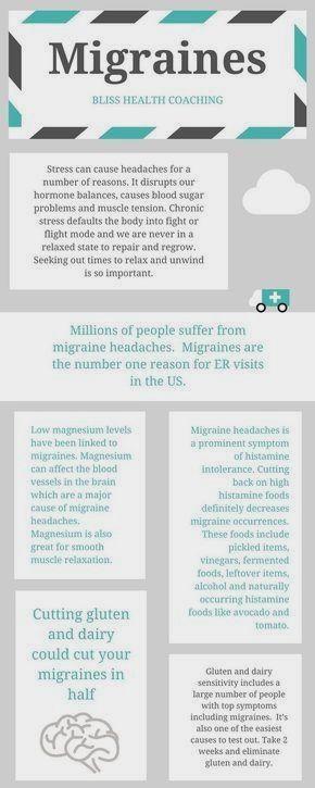 Migraine Symptoms  Recipes  Remedy In 2020