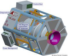 VASIMR Rocket Could Send Humans To Mars In Just 39 Days A new type of rocket that could send humans to Mars in less than six weeks instead of six months or longer may be one step closer to reality. NASA has selected Texas-based Ad Astra Rocket Company for a round of funding to help develop the Variable Specific Impulse Magnetoplasma Rocket, or VASIMR. The new rocket uses plasma and magnets, not to lift spacecraft into orbit but to propel them further and faster once they've escaped the…