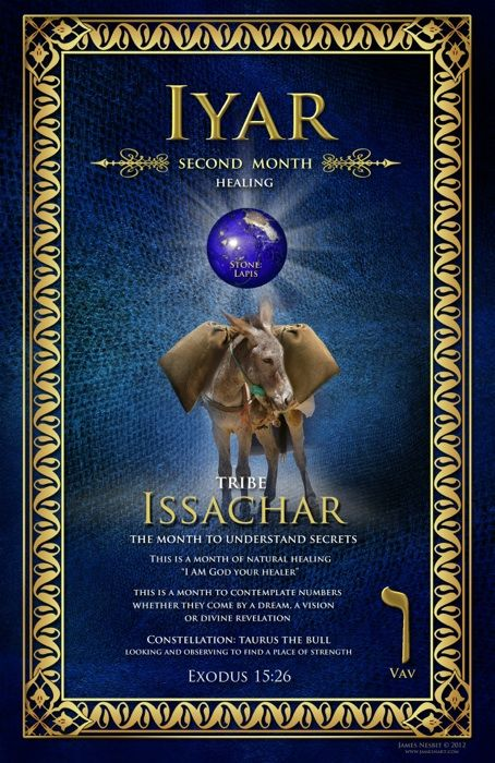 Biblical Months by James Nesbit  Second Month of Iyar  Tribe of Issachar Stone: Lapis Lazuli